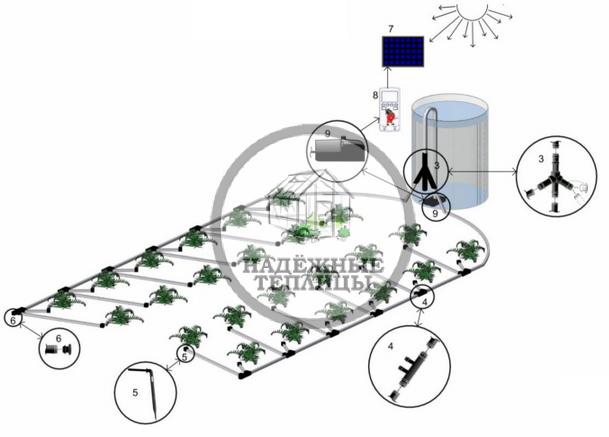 Система автоматического капельного полива на солнечных батареях